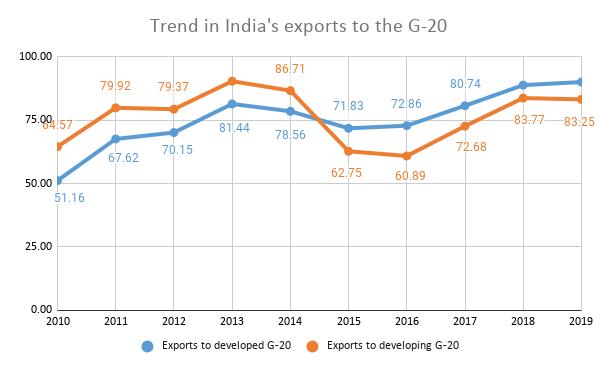 TPCI_G-20-Graph