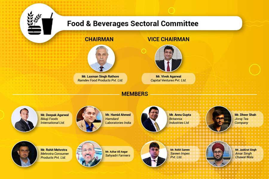 TPCI Food & Bewerages Sectoral Committee